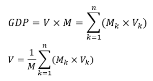 mathematically expressing velocity times money